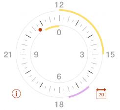 Zeitkreise